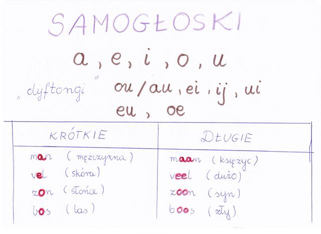 Samlogloski